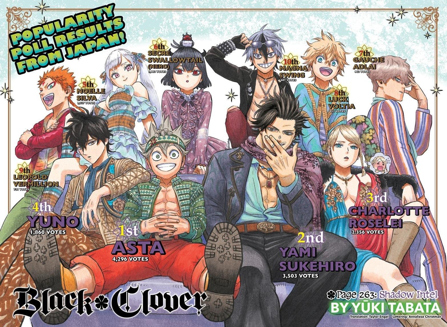 Manga S Love - Chapter 263 Page 1