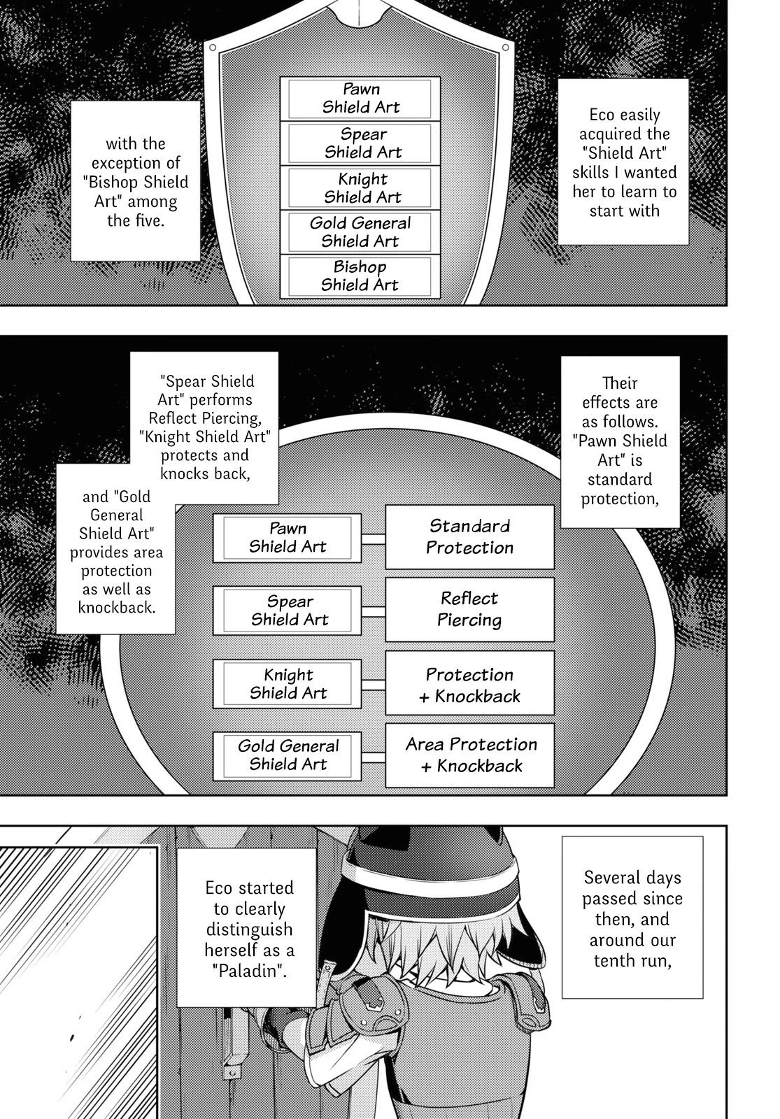 Manga The Former Top 1's Sub-Character Training Diary ~A Dedicated Player is Currently Conquering Another World!~ - Chapter 16 Page 9