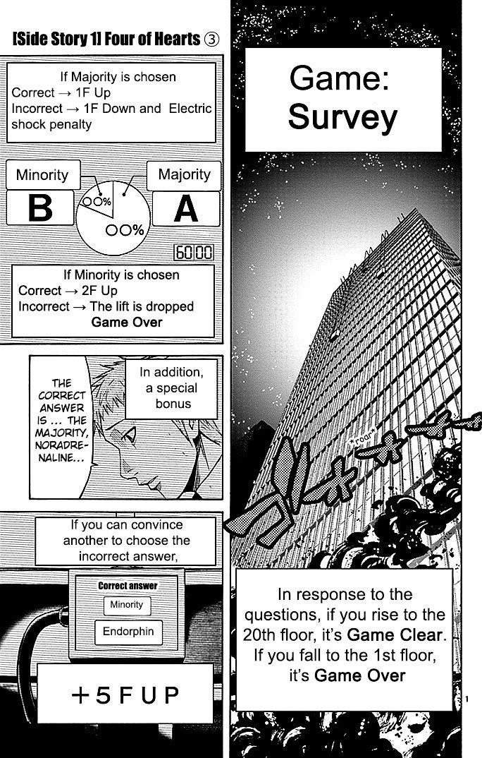 Manga Alice in Borderland - Chapter 0.22 Page 1